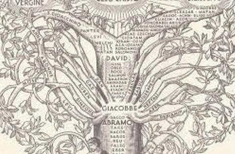 La genealogia di Gesù (Mt 1,1-17)
