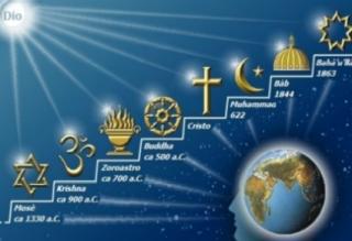 La regola d'oro nelle religioni del mondo